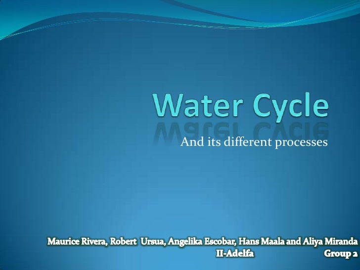 Water Cycle<br />And its different processes <br />Maurice Rivera, Robert  Ursua, Angelika Escobar, Hans Maala and Aliya M...