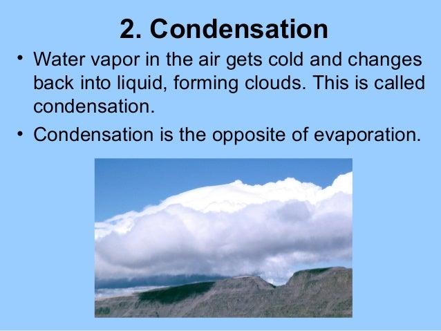 Water cycle= Ο κύκλος του νερού