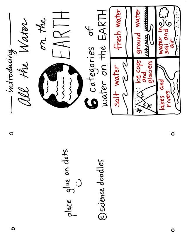 Water cycle bundle 0 17 copyright 2014 science doodles ibookread Download