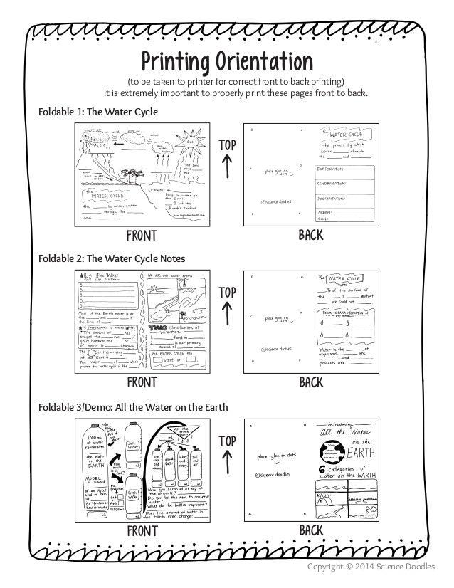 doodle science water cycle worksheet answers back doodle best free printable worksheets. Black Bedroom Furniture Sets. Home Design Ideas