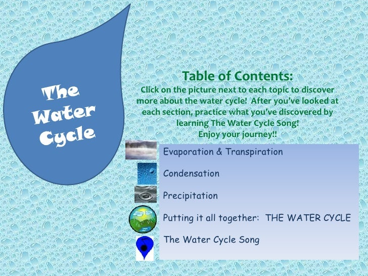 Table of Contents: Click on the picture next to each topic to discovermore about the water cycle! After you've looked at e...