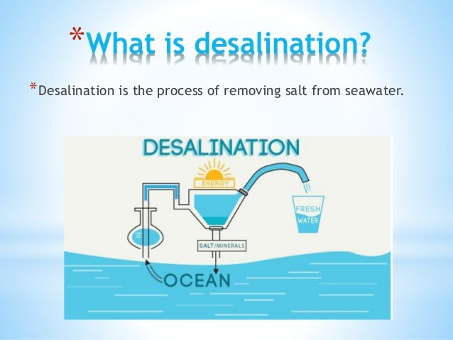 Water Desalination 59908179 on Uses Of Water For Kids Clipart
