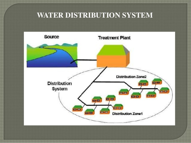 thesis on water supply system The main purpose of this thesis project was to analyze  in addition, the thesis  also reviewed water supply system and its sustainability in nepal than in general.