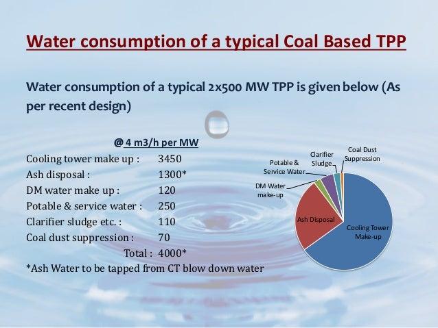 Water Efficiency In Thermal Power Plant