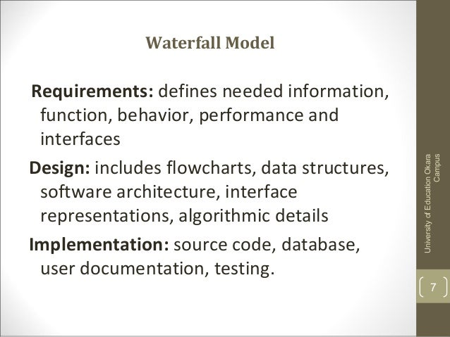 Waterfall model for Waterfall model design meaning
