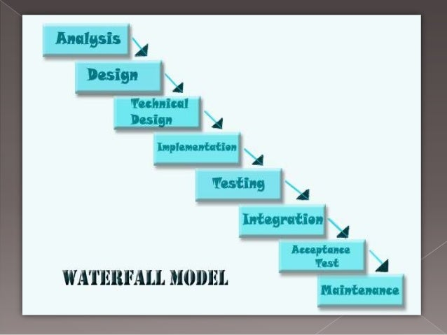 Spiral model vs waterfall best waterfall 2017 for Waterfall model is not suitable for