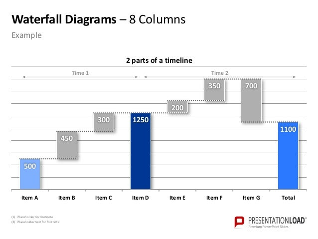 Powerpoint waterfall diagrams template ccuart Choice Image