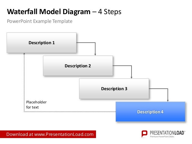 PowerPoint Waterfall Diagrams Template