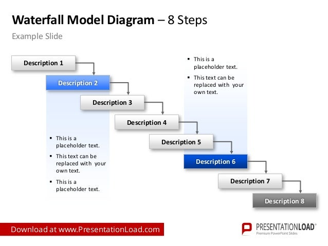 Powerpoint waterfall diagrams template for Waterfall method steps