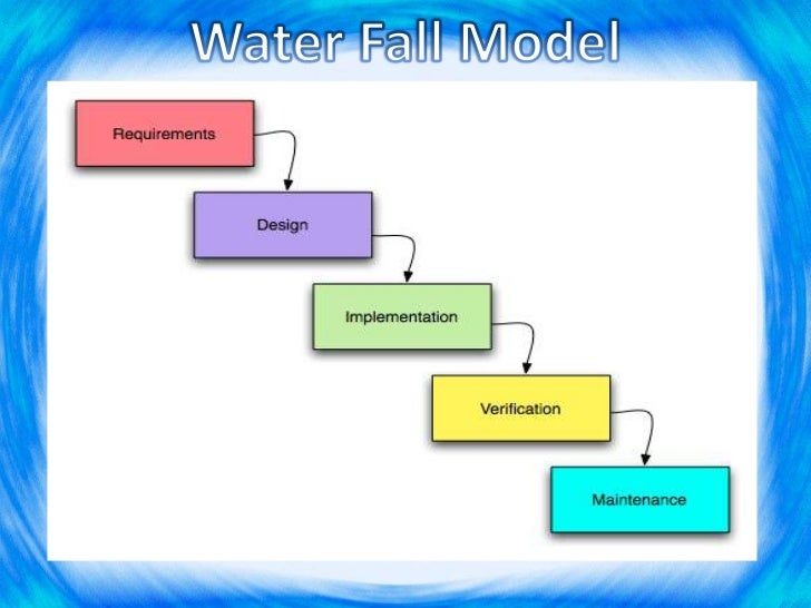 how to make a waterfall model with real water