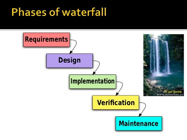 Software project management waterfall model for Waterfall phases
