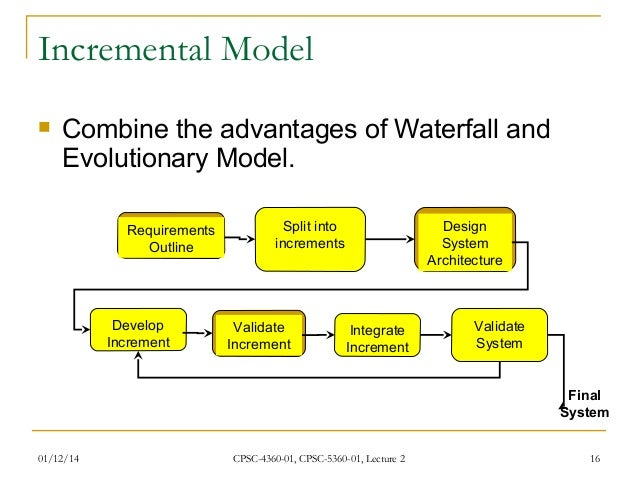 Waterfall model in software engineering lecture 2 15 16 incremental model ccuart Gallery