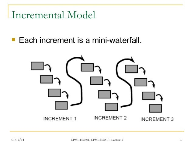 Waterfall model in software engineering lecture 2 16 17 ccuart Choice Image