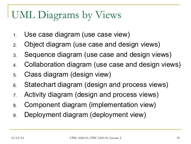 Waterfall model in software engineering lecture 2 38 39 uml diagrams ccuart Choice Image