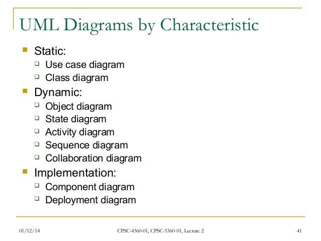Waterfall model in software engineering lecture 2 40 41 uml diagrams ccuart Choice Image