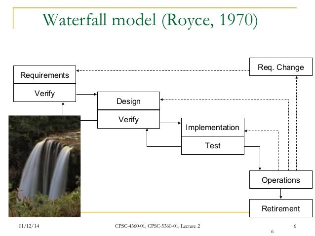 application of waterfall process model