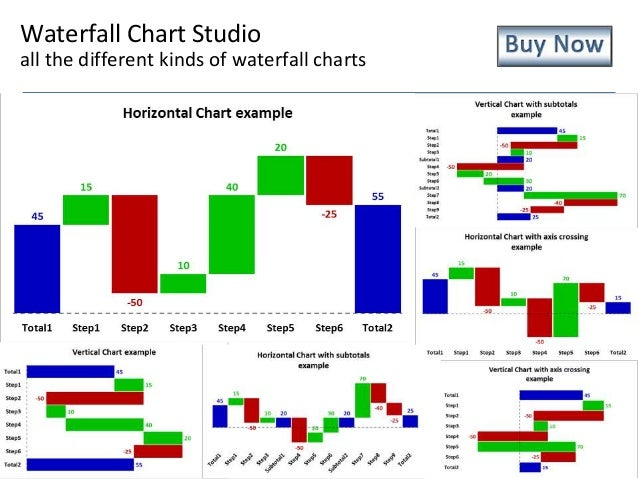 Waterfall chart template timiznceptzmusic waterfall chart template ccuart Images