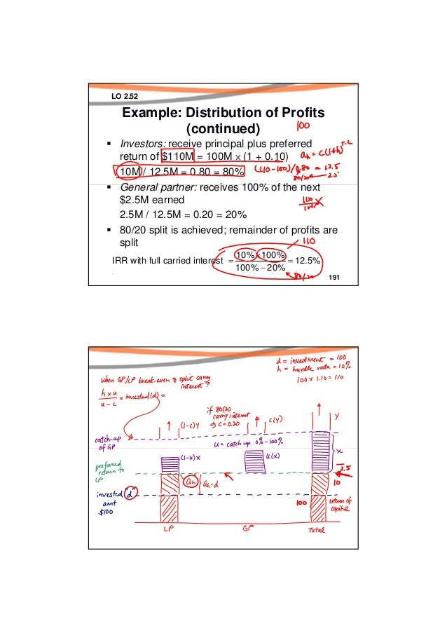 Private Equity & Loan Notes