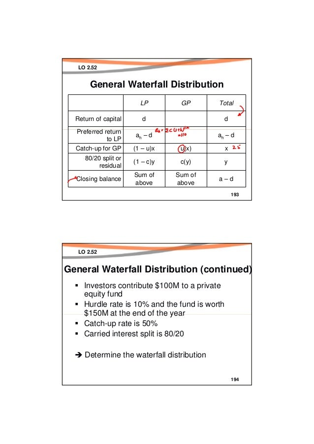 Private Equity Waterfall Notes