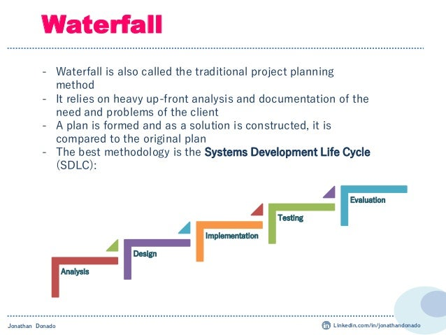 Waterfall vs agile a beginner 39 s guide in project management for Waterfall it project management