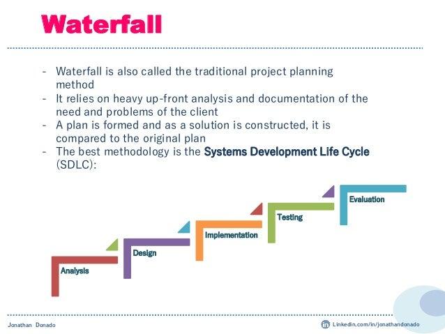 Waterfall vs agile a beginner 39 s guide in project management for Waterfall project managment