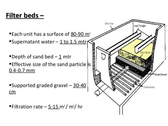 slow sand filter design pdf