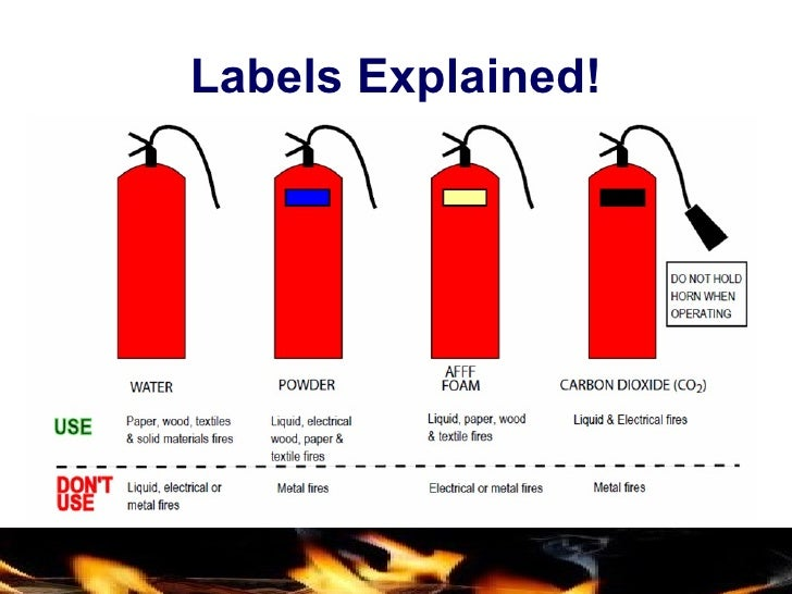 Fire extinguishers ppt