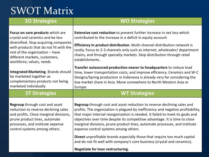 keurigs swot analysis 2008 This pin was discovered by joseph jude discover (and save) your own pins on pinterest.