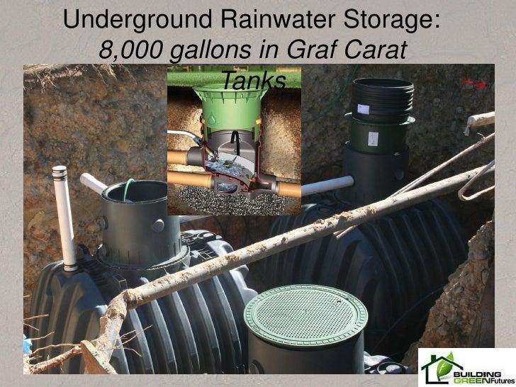 Water Harvesting For Landscape Irrigation