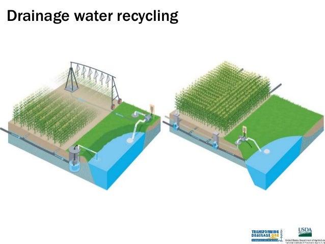 Water Infrastructure WS - Chris Hay Slide 2