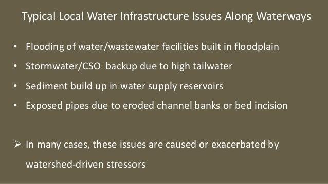 Water Infrastructure WS - Siavash Beik Slide 2