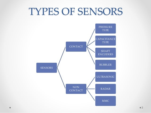 Types Of Sensors : Water level sensors