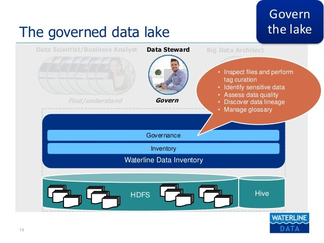 Deploying A Governed Data Lake