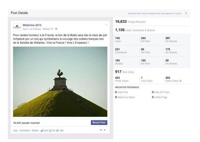 Social Media Summit Brussels - The Social Media Battle of Waterloo