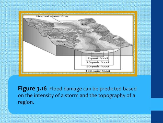 flood measuring system chapter3 Structural systems of buildings and structures shall be designed, connected and   of this code and chapter 3 of the international private sewage disposal code   where the enclosed area is measured on the exterior of the enclosure walls,.