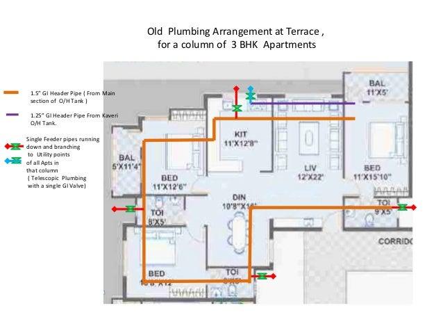 Better Apartment Management Water Metering At Samhita Square