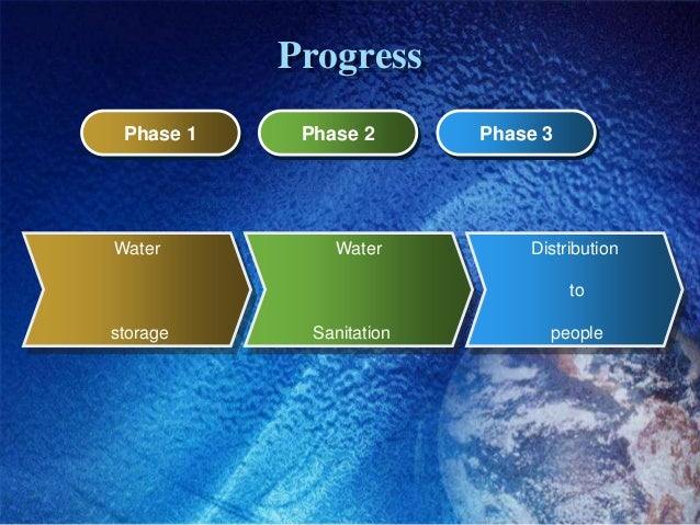 Water Organization In India And Russia