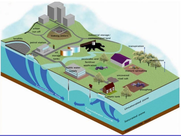 Largest Source Thermal Water Pollution 20