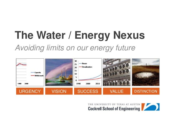 The Water / Energy Nexus<br />Avoiding limits on our energy future<br />