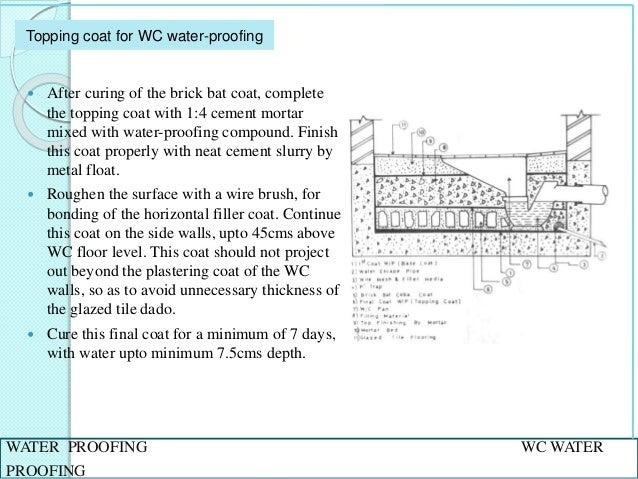 Water proofing in buildings