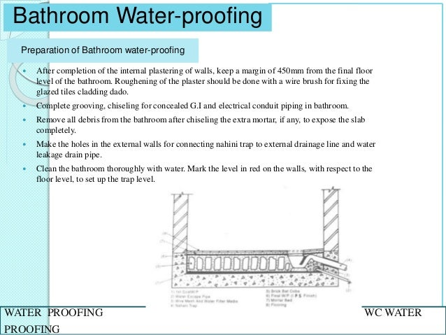 Water proofing in buildings for Balcony upstand