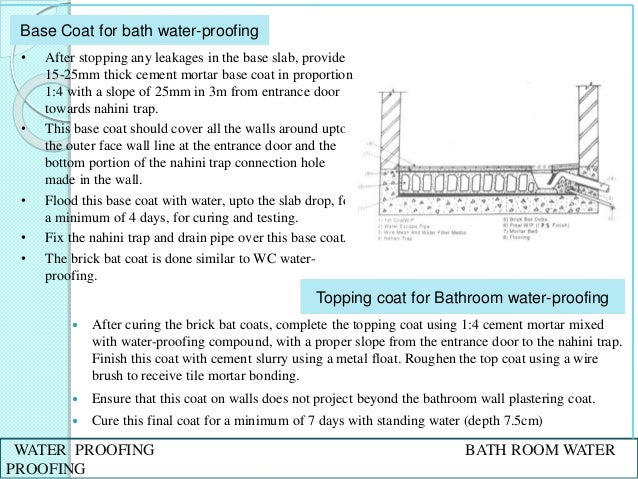Water Proofing In Buildings