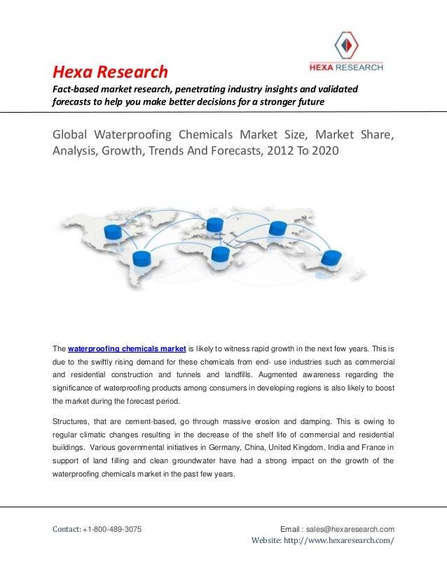 Global waterproof paint market size analysis