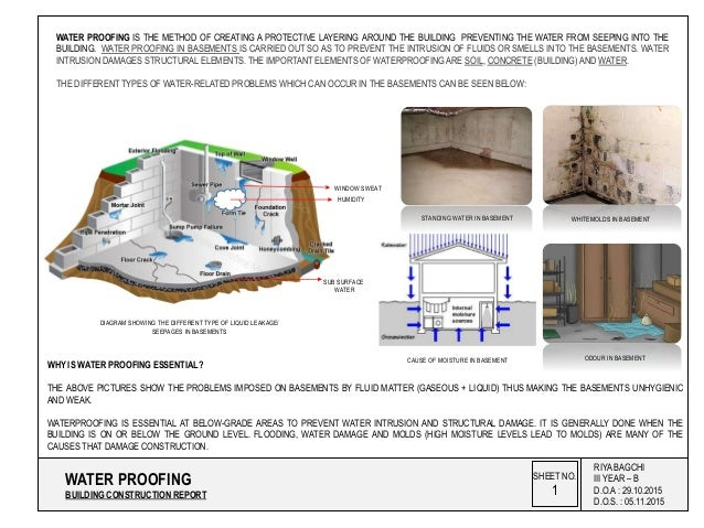 WATER PROOFING BUILDING CONSTRUCTION REPORT RIYA BAGCHI III YEAR – B D.O.A : 29.10.2015 D.O.S. : 05.11.2015 SHEET NO. 1 WA...