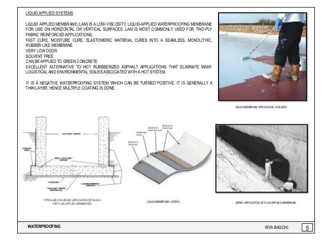 Waterproofing in building construction