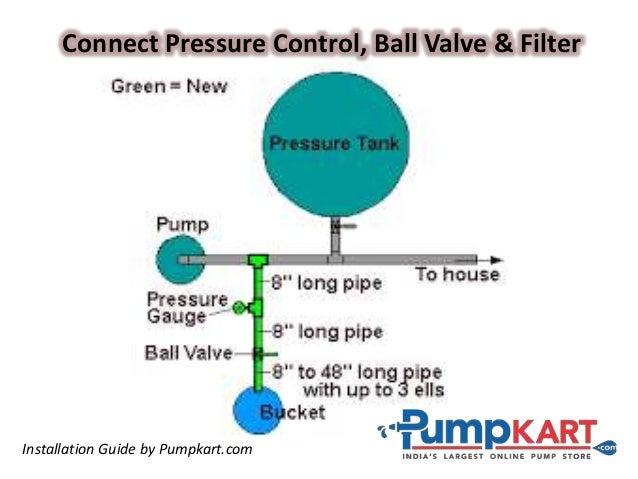 How To Install Water Pump Water Pump Installation Pumpkart Com