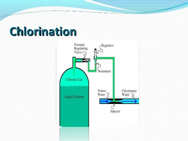 purification of water a study The cool water purification project uses two sources of energy to create potable water for normal uses, wind will be used as a renewable energy source and for emergency situations a.