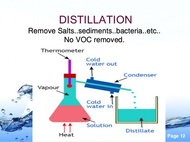 Final Year Project Proposal Water Purification System
