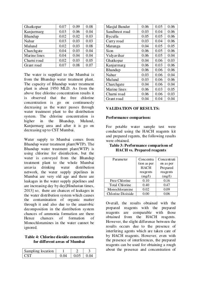 Ghatkopar 0.07 0.09 0.08 Kanjurmarg 0.03 0.06 0.04 Bhandup 0.02 0.02 0.03 Nahur 0.03 0.03 0.03 Mulund 0.02 0.03 0.08 Charc...