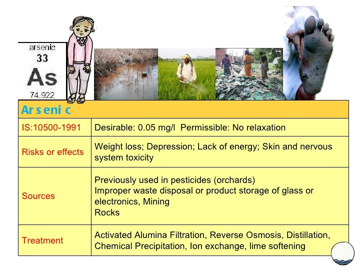 Arsenic IS:10500-1991 Desirable: 0.05 mg/l  Permissible: No relaxation Risks or effects Weight loss; Depression; Lack of e...